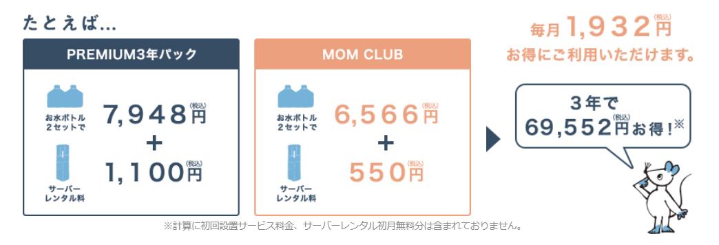 マムクラブの割引額